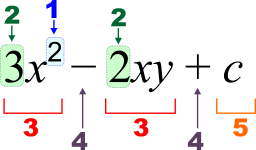 256px-algebraic_equation_notation-svg